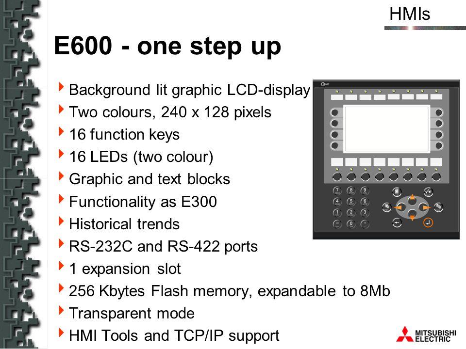 HMIs F900GOT Range F940GOT –F940GOT-LWD-E Monochrome –F940GOT-SWD-E –8 colours F930GOT-BWD-E –Monochrome