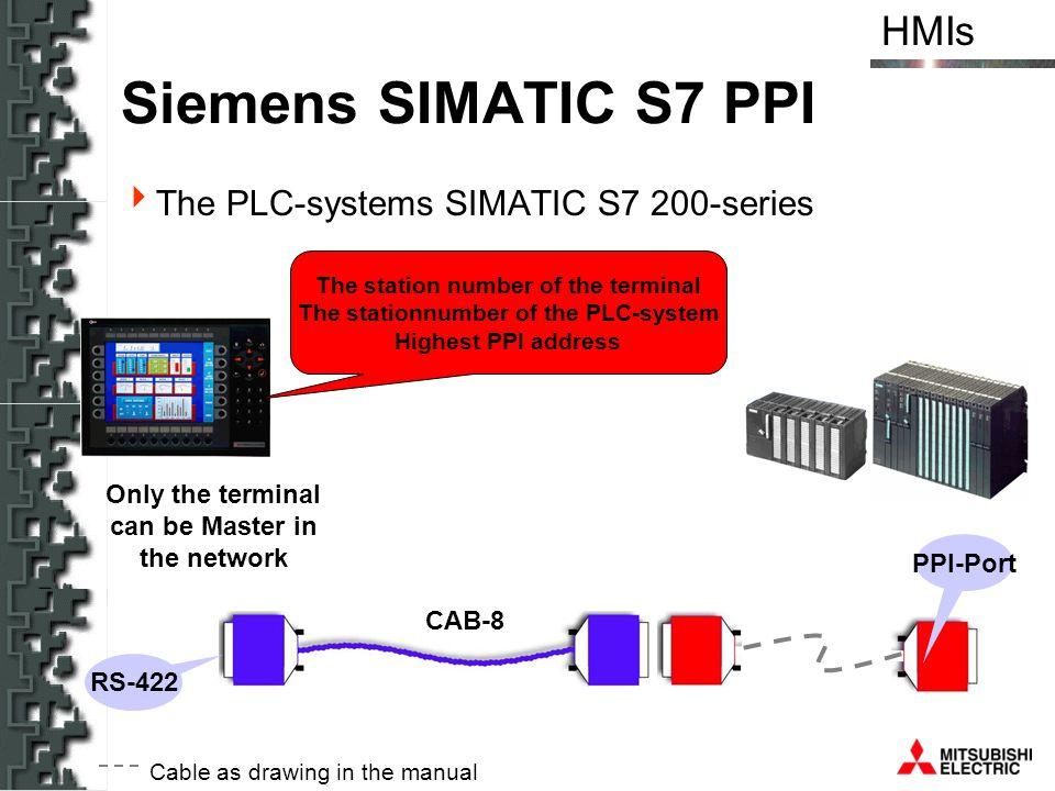 HMIs Siemens SIMATIC S7 PPI The PLC-systems SIMATIC S7 200-series Cable as drawing in the manual CAB-8 RS-422 The station number of the terminal The s