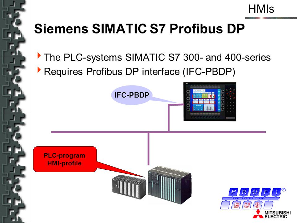 HMIs Siemens SIMATIC S7 Profibus DP The PLC-systems SIMATIC S7 300- and 400-series Requires Profibus DP interface (IFC-PBDP) IFC-PBDP PLC-program HMI-