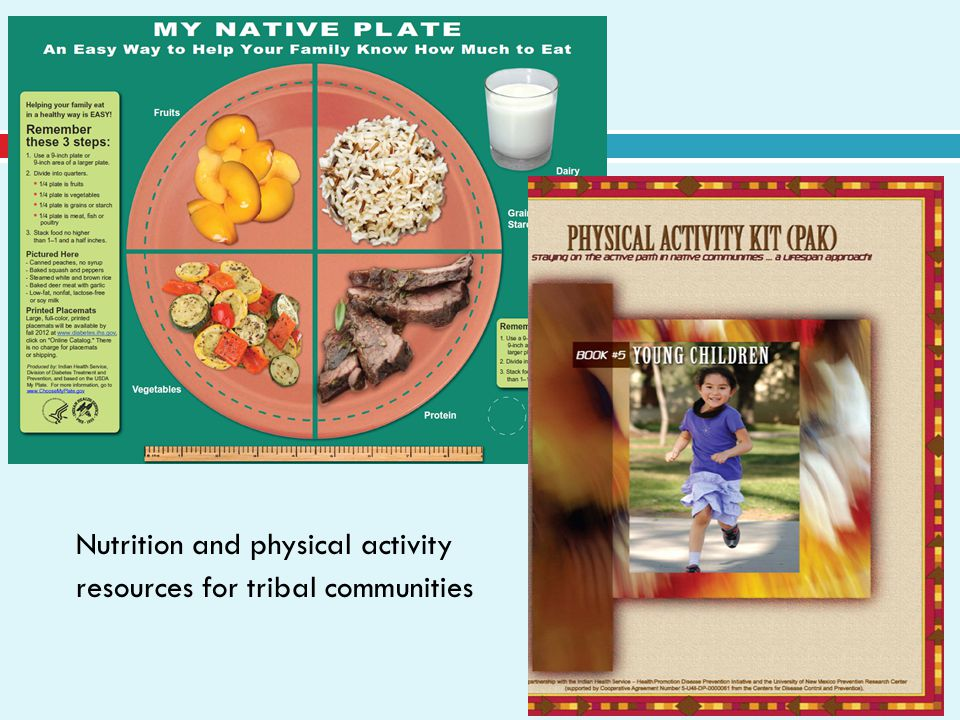 Nutrition and physical activity resources for tribal communities