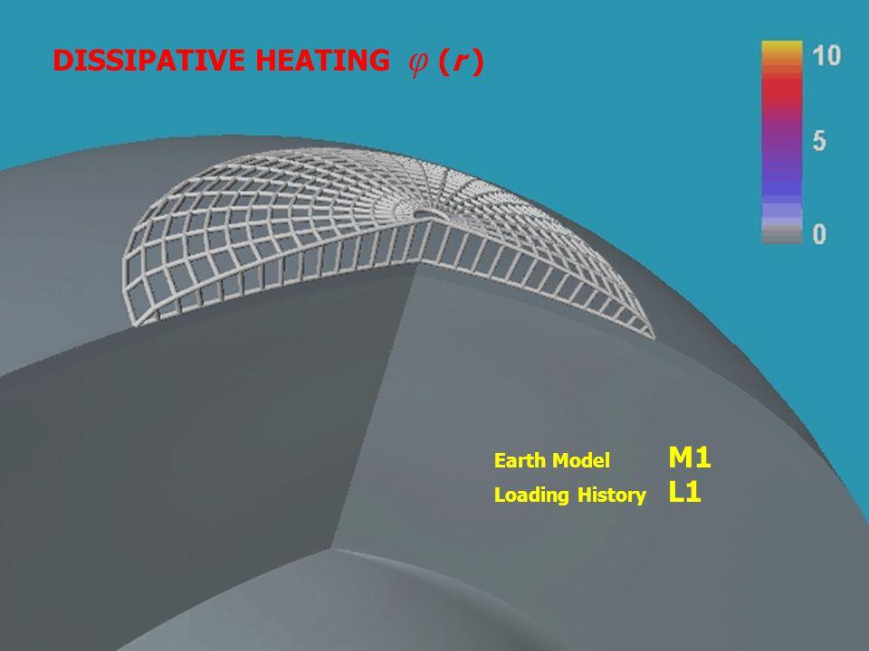 Earth Model M1 Loading History L1