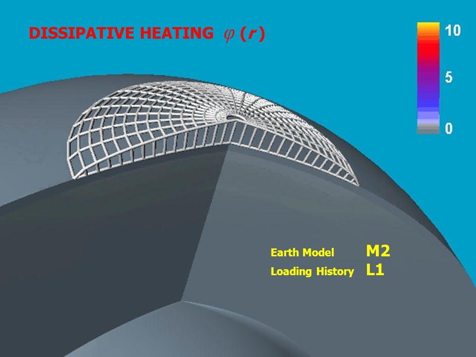 DISSIPATIVE HEATING φ (r ) Earth Model M2 Loading History L1