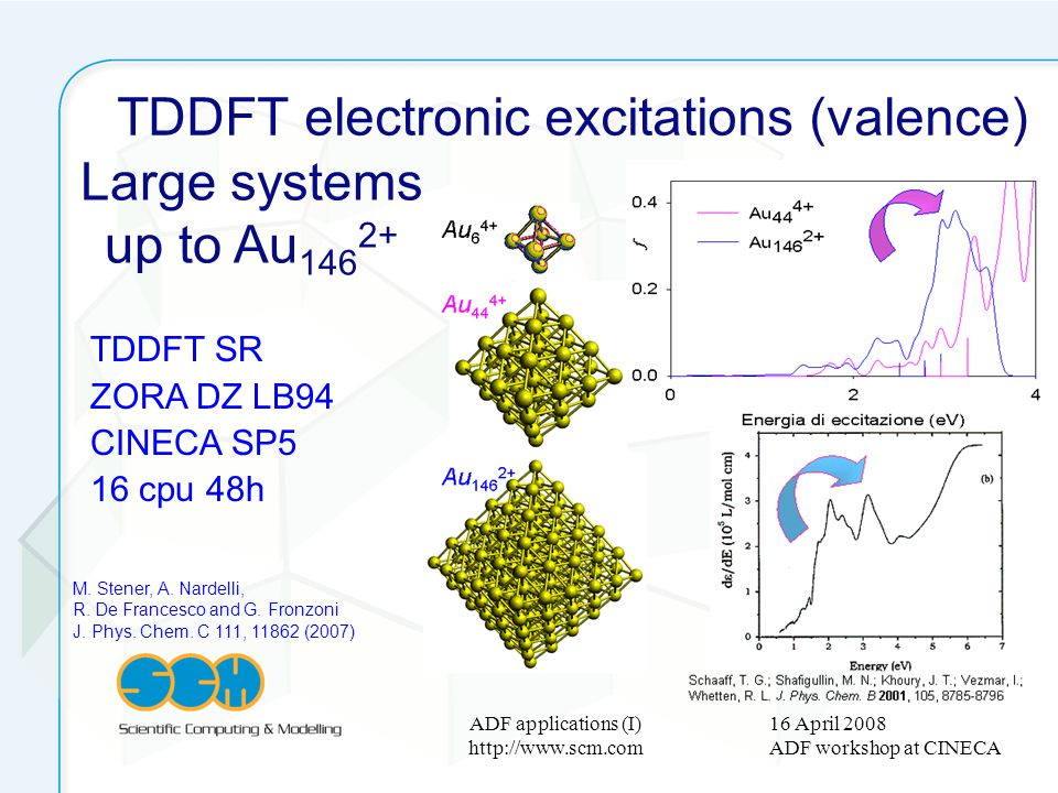 16 April 2008 ADF workshop at CINECA ADF applications (I) http://www.scm.com TDDFT electronic excitations (valence) Large systems up to Au 146 2+ M. S