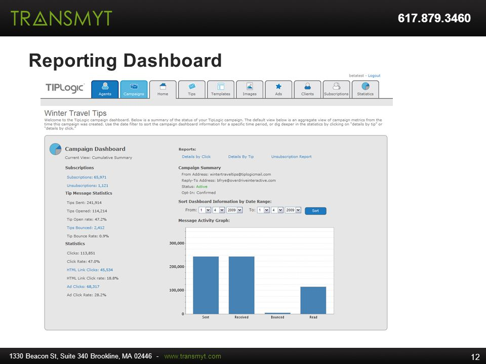 Reporting Dashboard 1330 Beacon St, Suite 340 Brookline, MA 02446 - www.transmyt.com 12 617.879.3460