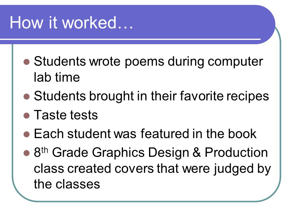 How it worked… Students wrote poems during computer lab time Students brought in their favorite recipes Taste tests Each student was featured in the b