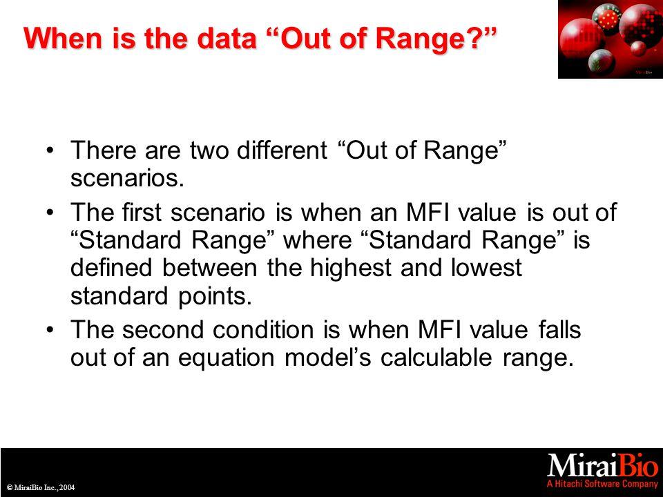 © MiraiBio Inc., 2003© MiraiBio Inc., 2004 When is the data Out of Range.