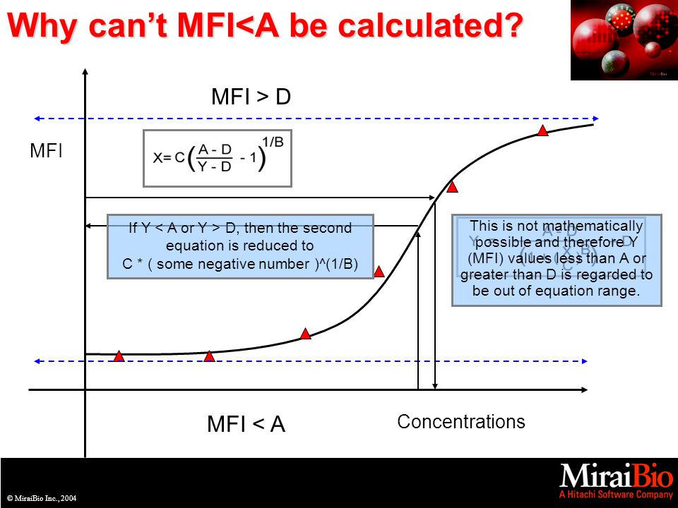 © MiraiBio Inc., 2003© MiraiBio Inc., 2004 Why cant MFI<A be calculated? MFI Concentrations MFI > D MFI < A If Y D, then the second equation is reduce
