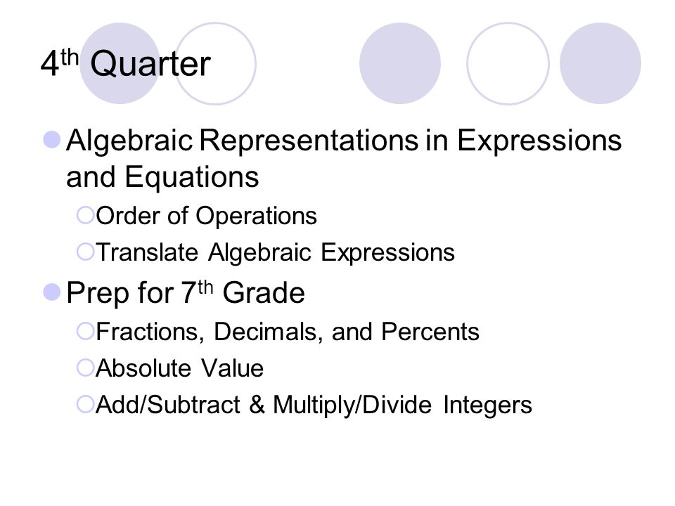 4 th Quarter Algebraic Representations in Expressions and Equations Order of Operations Translate Algebraic Expressions Prep for 7 th Grade Fractions, Decimals, and Percents Absolute Value Add/Subtract & Multiply/Divide Integers