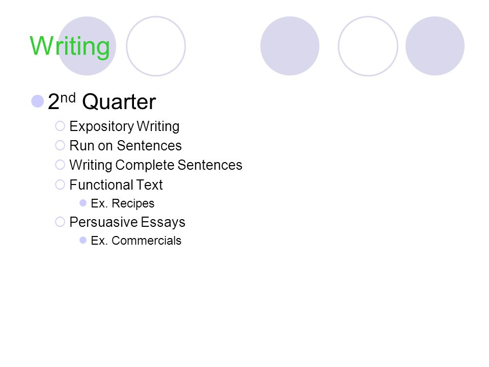Writing 2 nd Quarter Expository Writing Run on Sentences Writing Complete Sentences Functional Text Ex.