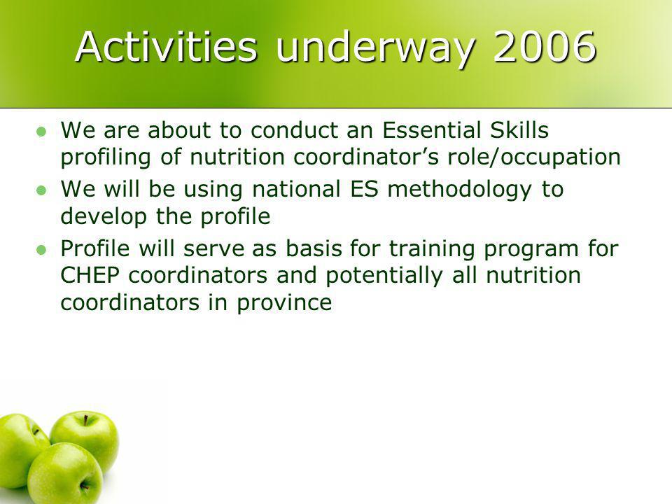 Activities underway 2006 We are about to conduct an Essential Skills profiling of nutrition coordinators role/occupation We will be using national ES methodology to develop the profile Profile will serve as basis for training program for CHEP coordinators and potentially all nutrition coordinators in province