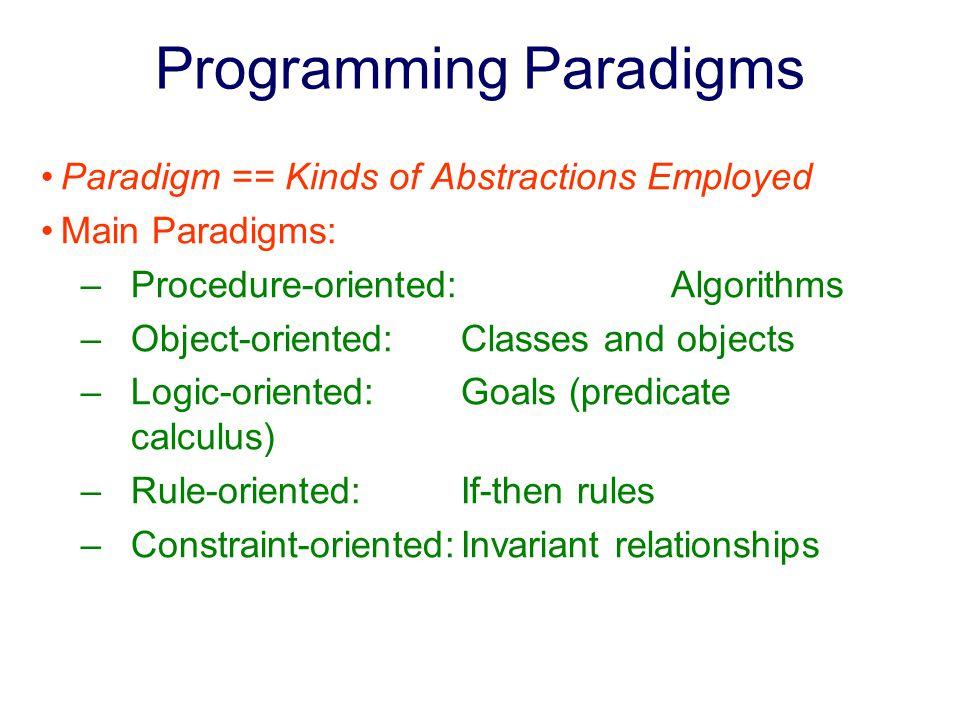 16/22 Familiar Mechanisms and Metaphors Procedure – the statement metaphor –Writeln(hello); => procedure print() Function – the expression metaphor –odd(b) => isOpen(f) Type – the primitive type metaphor –X: integer => TYPE A=array[1..100] of real; VAR x: A; Record – the folder metaphor
