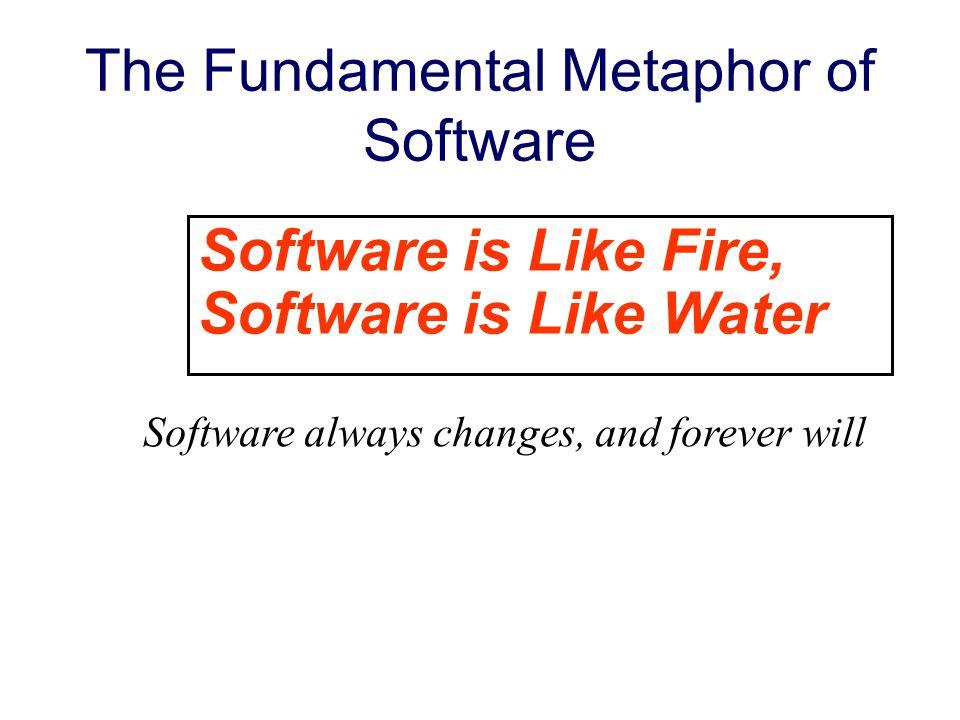 In Software … Déjà Vu = the Bells of Warning