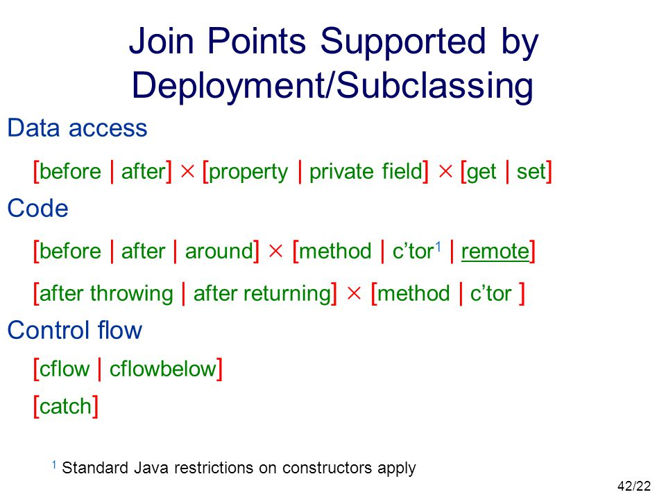 41/22 AspectJ2EE Deployment Application of Four Aspects to an EJB The generated classes are subclasses