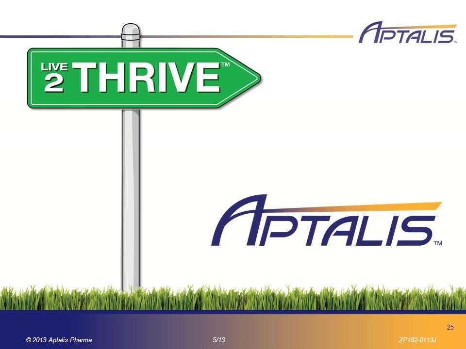 © 2013 Aptalis Pharma7/13ZP182-0113J-1 25 © 2013 Aptalis Pharma5/13ZP182-0113J