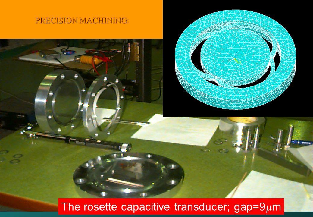 SIGRAV 15 ROME GROUP TRANSDUCERS OLD MUSHROOM SHAPED NEW ROSETTE SHAPED Resonating disk Pb washers Teflon insulators Gap 10 m Diam. 140 mm 170 mm Reso