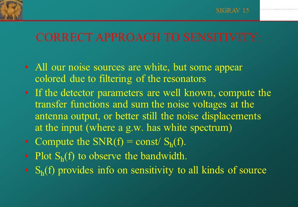 SIGRAV 15 Carelli et al. 98 Experimental flux noise spectral density