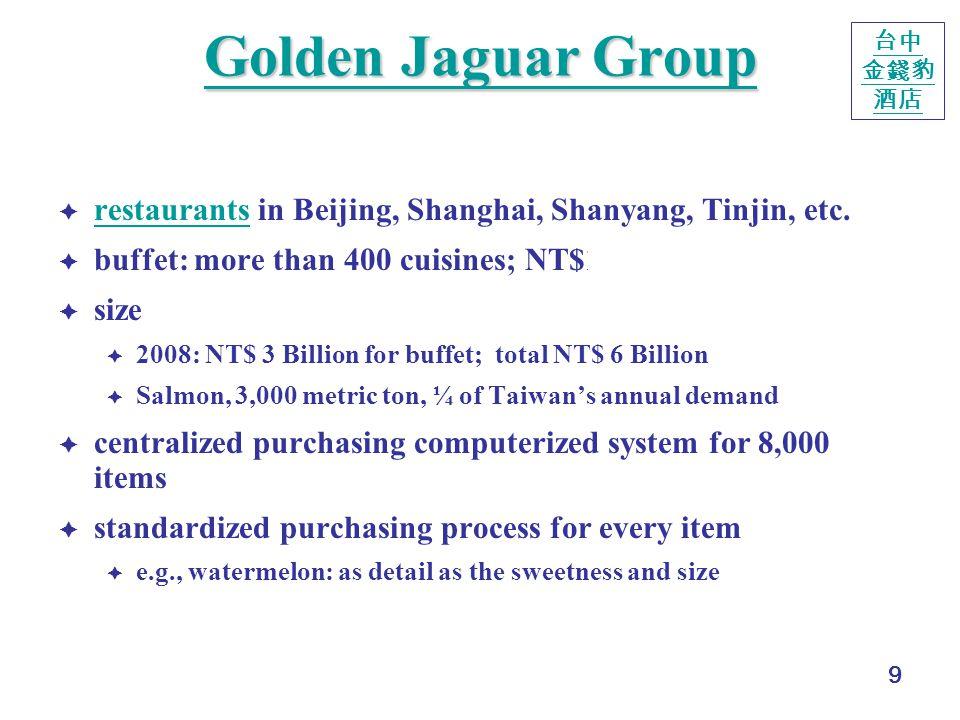 9 Golden Jaguar Group Golden Jaguar Group ( ( ) ) restaurants in Beijing, Shanghai, Shanyang, Tinjin, etc.