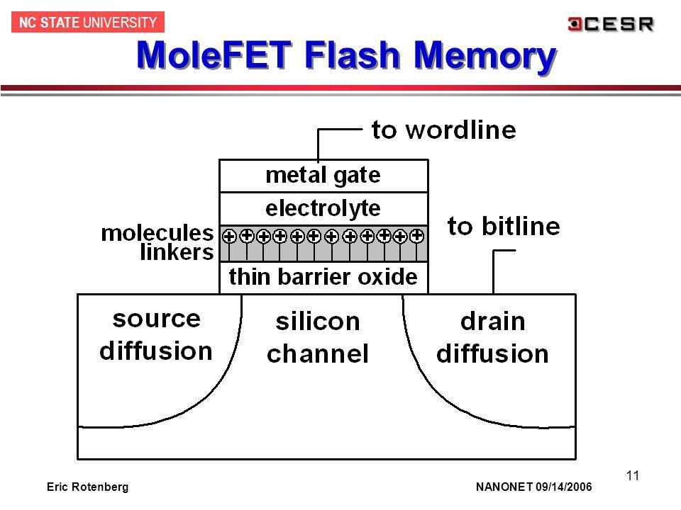 NC STATE UNIVERSITY Eric Rotenberg NANONET 09/14/2006 11 MoleFET Flash Memory