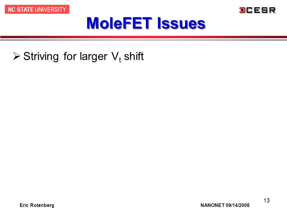 NC STATE UNIVERSITY Eric Rotenberg NANONET 09/14/2006 13 MoleFET Issues Striving for larger V t shift