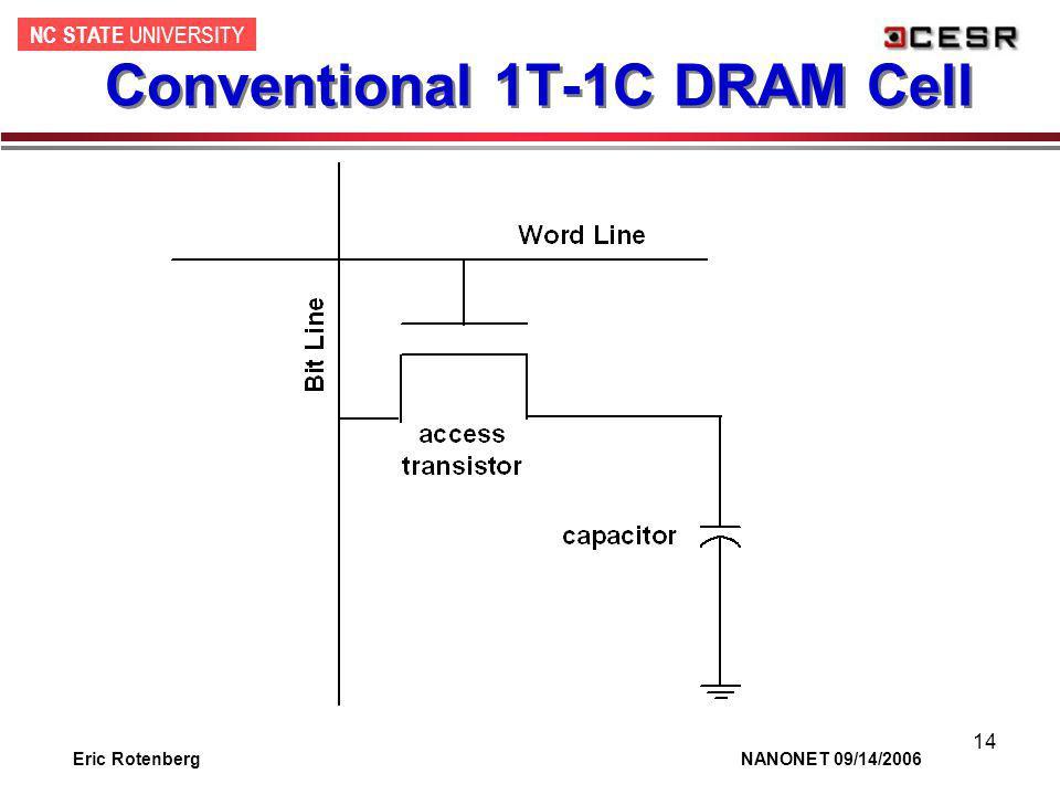 NC STATE UNIVERSITY Eric Rotenberg NANONET 09/14/2006 14 Conventional 1T-1C DRAM Cell