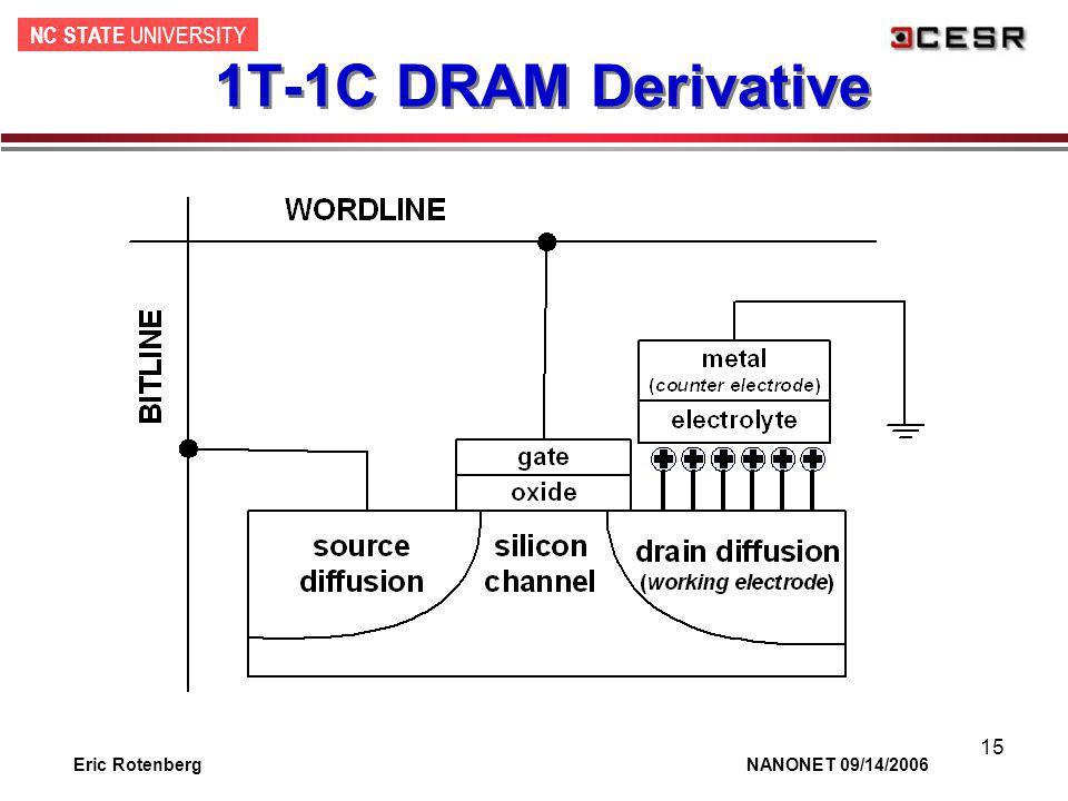 NC STATE UNIVERSITY Eric Rotenberg NANONET 09/14/2006 15 1T-1C DRAM Derivative