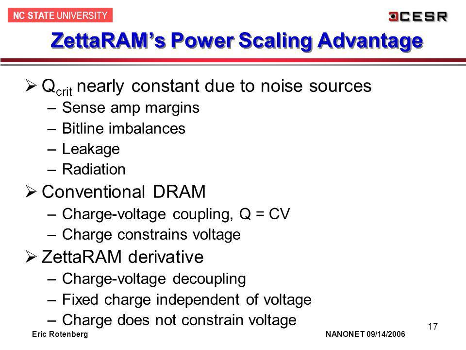 NC STATE UNIVERSITY Eric Rotenberg NANONET 09/14/2006 17 ZettaRAMs Power Scaling Advantage Q crit nearly constant due to noise sources –Sense amp marg