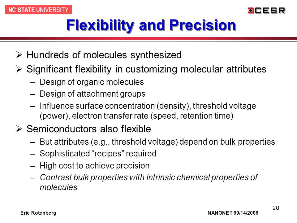 NC STATE UNIVERSITY Eric Rotenberg NANONET 09/14/2006 20 Flexibility and Precision Hundreds of molecules synthesized Significant flexibility in custom