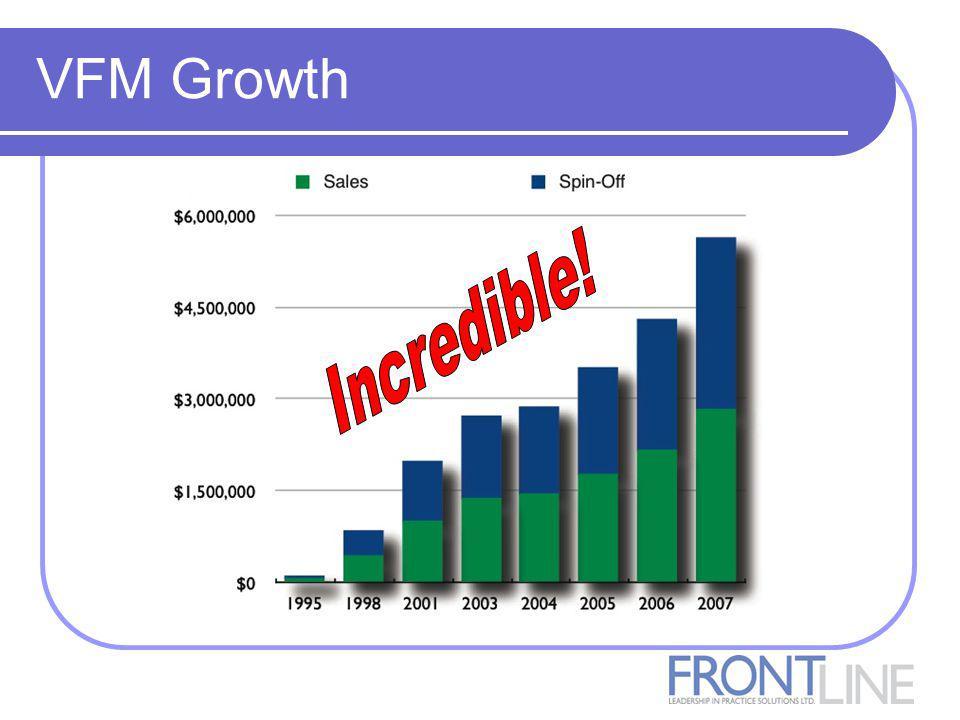 VFM Growth