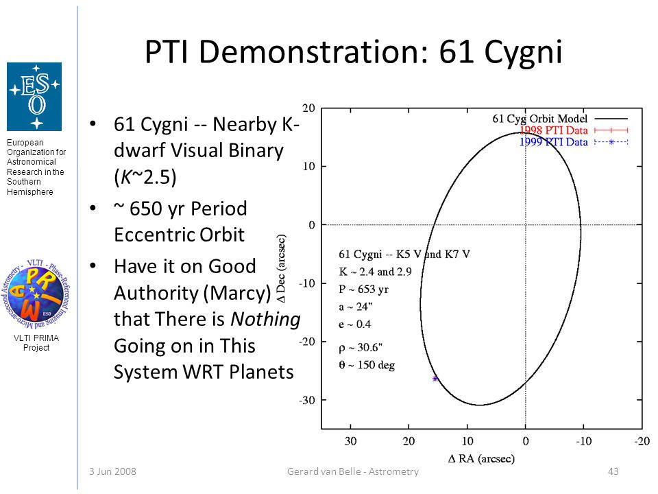 European Organization for Astronomical Research in the Southern Hemisphere VLTI PRIMA Project 3 Jun 2008Gerard van Belle - Astrometry 43 PTI Demonstra