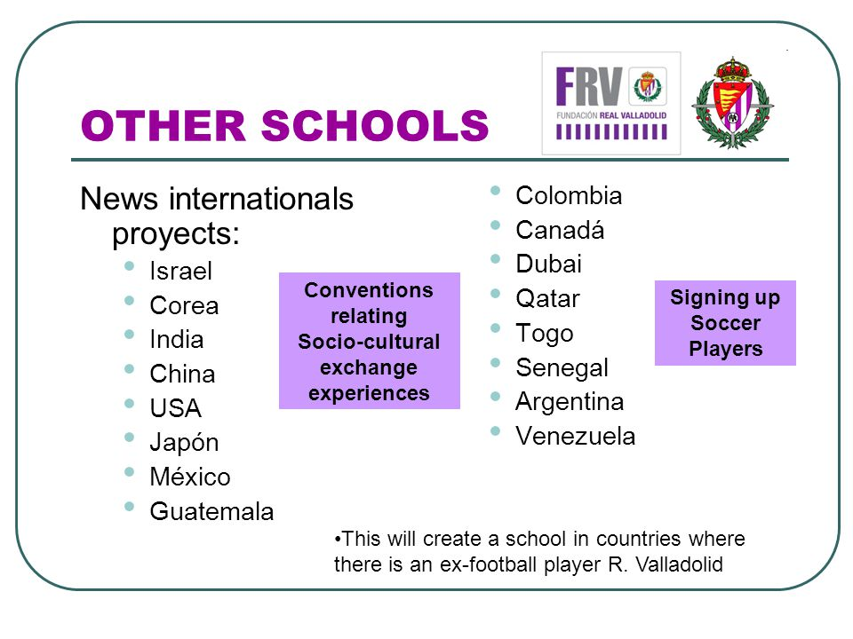 OTHER SCHOOLS News internationals proyects: Israel Corea India China USA Japón México Guatemala Colombia Canadá Dubai Qatar Togo Senegal Argentina Venezuela Signing up Soccer Players Conventions relating Socio-cultural exchange experiences This will create a school in countries where there is an ex-football player R.