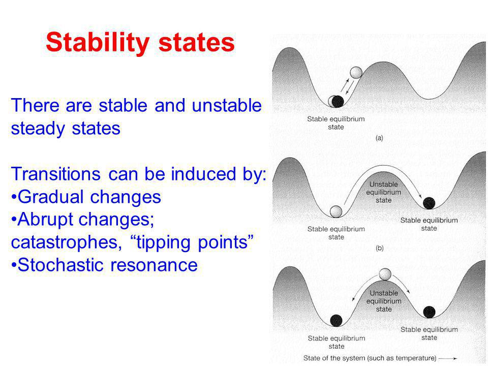 Stability states There are stable and unstable steady states Transitions can be induced by: Gradual changes Abrupt changes; catastrophes, tipping poin