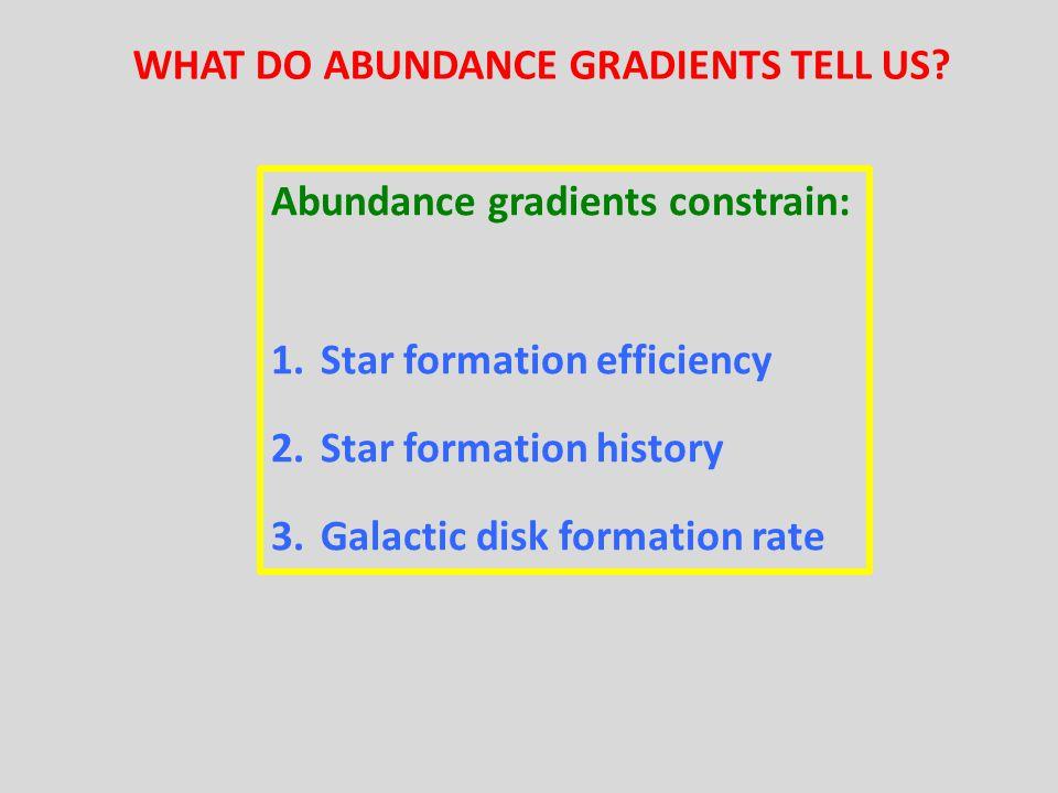 Abundance gradients constrain: 1. Star formation efficiency 2.