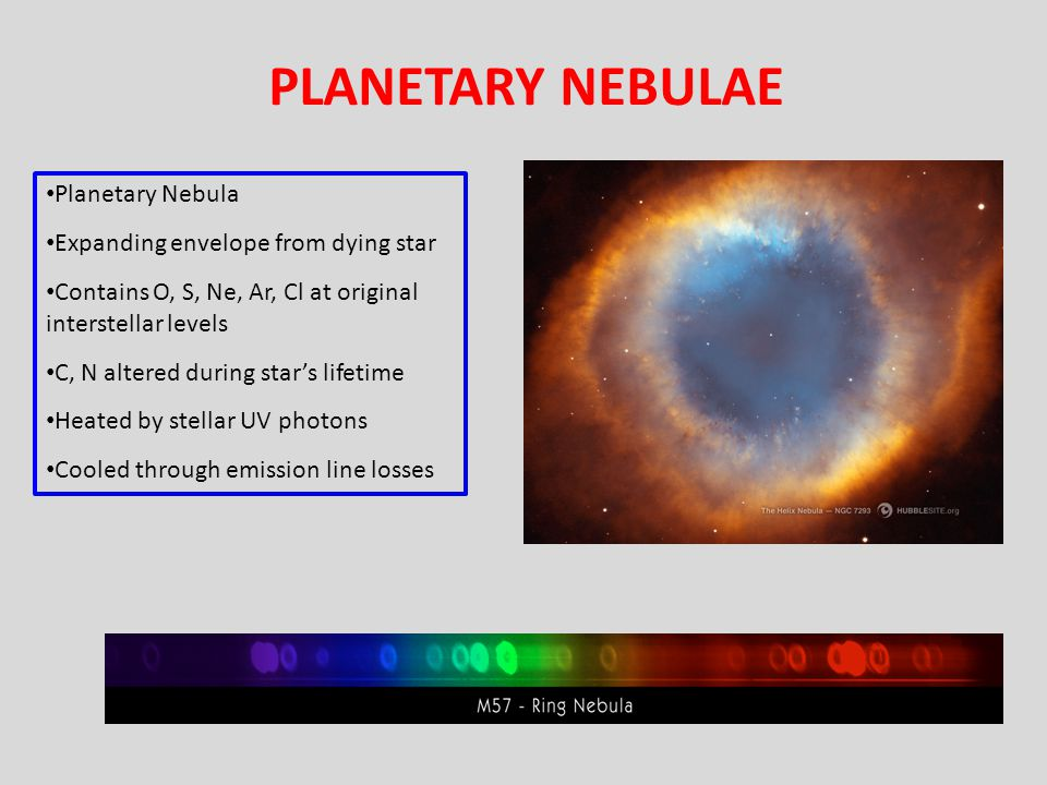 Planetary Nebula Expanding envelope from dying star Contains O, S, Ne, Ar, Cl at original interstellar levels C, N altered during stars lifetime Heated by stellar UV photons Cooled through emission line losses PLANETARY NEBULAE