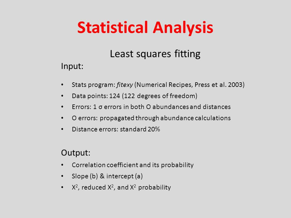 Statistical Analysis Least squares fitting Input: Stats program: fitexy (Numerical Recipes, Press et al. 2003) Data points: 124 (122 degrees of freedo