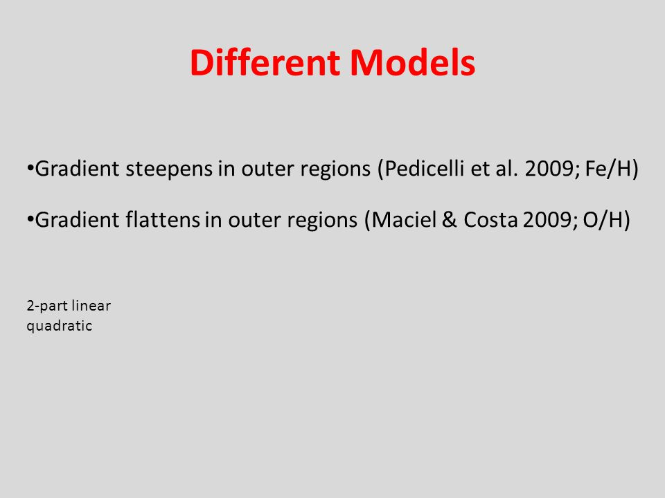 Different Models Gradient steepens in outer regions (Pedicelli et al.