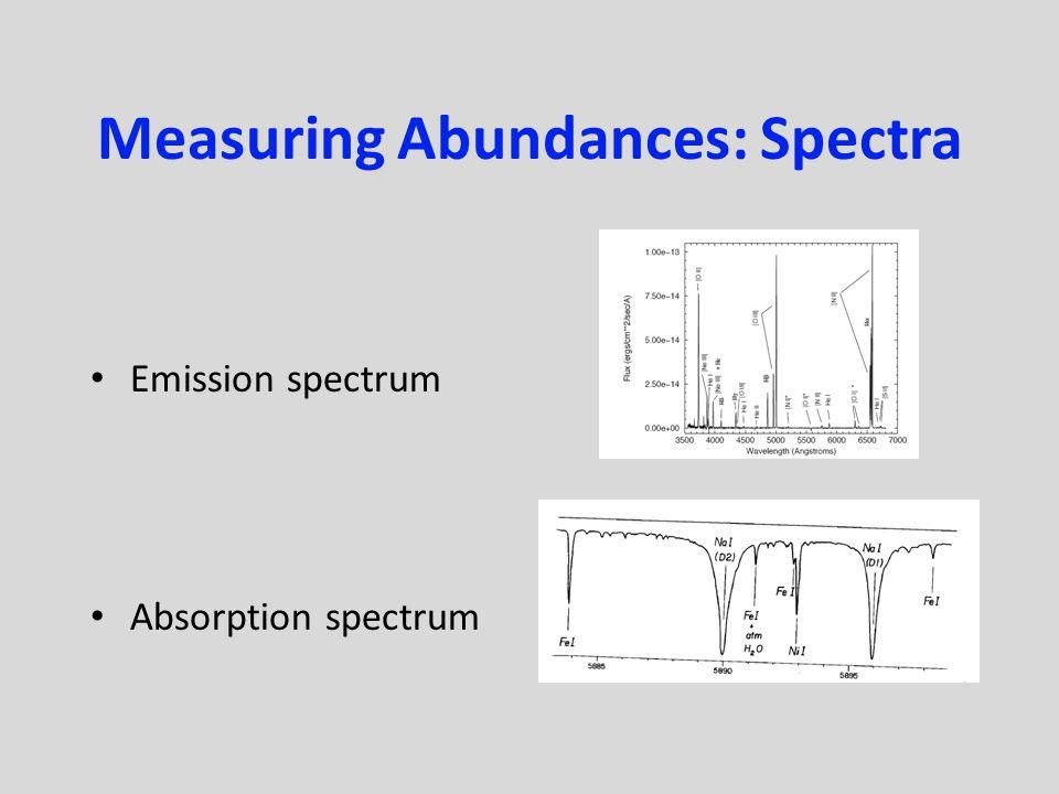 Measuring Abundances: Spectra Emission spectrum Absorption spectrum