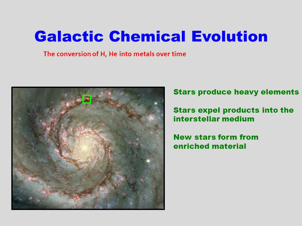 Galactic Chemical Evolution The conversion of H, He into metals over time Stars produce heavy elements Stars expel products into the interstellar medium New stars form from enriched material