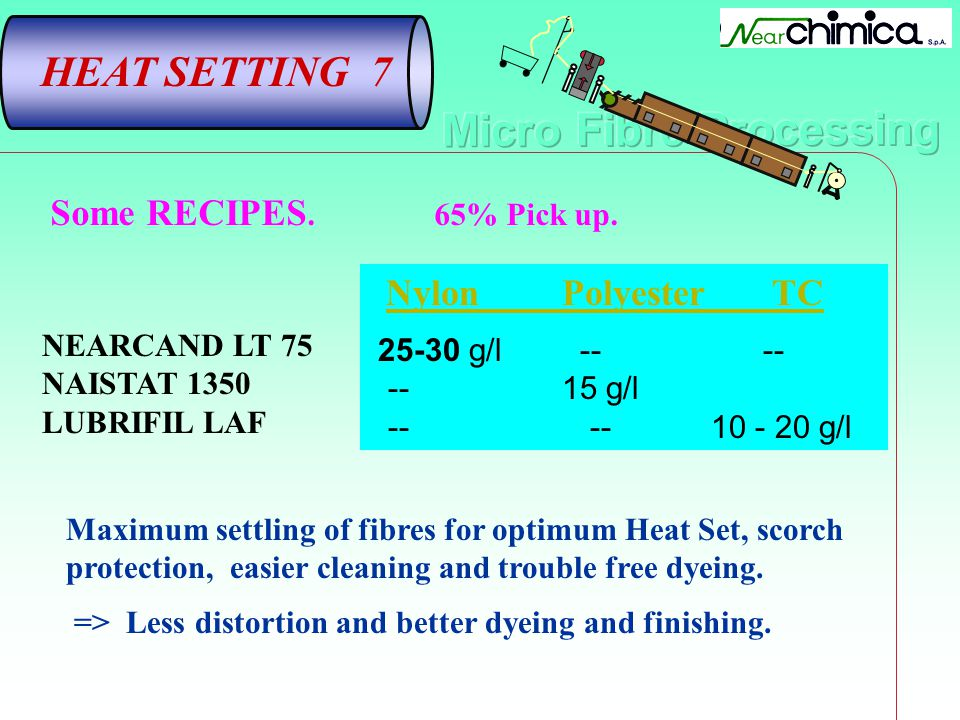 Some RECIPES.65% Pick up. HEAT SETTING 7 Nylon Polyester TC 25-30 g/l -- -- --15 g/l -- -- 10 - 20 g/l NEARCAND LT 75 NAISTAT 1350 LUBRIFIL LAF Maximu