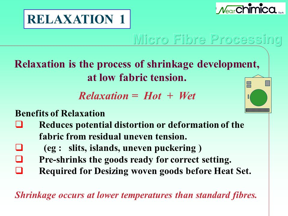 Process Overview 3.4 Relax WR Dye/Print Wash Finish & Set Textured 4 Continuous, Jet or Solvent scour to relax.