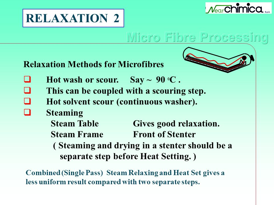 Relaxation Methods for Microfibres Hot wash or scour. Say ~ 90 0 C. This can be coupled with a scouring step. Hot solvent scour (continuous washer). S