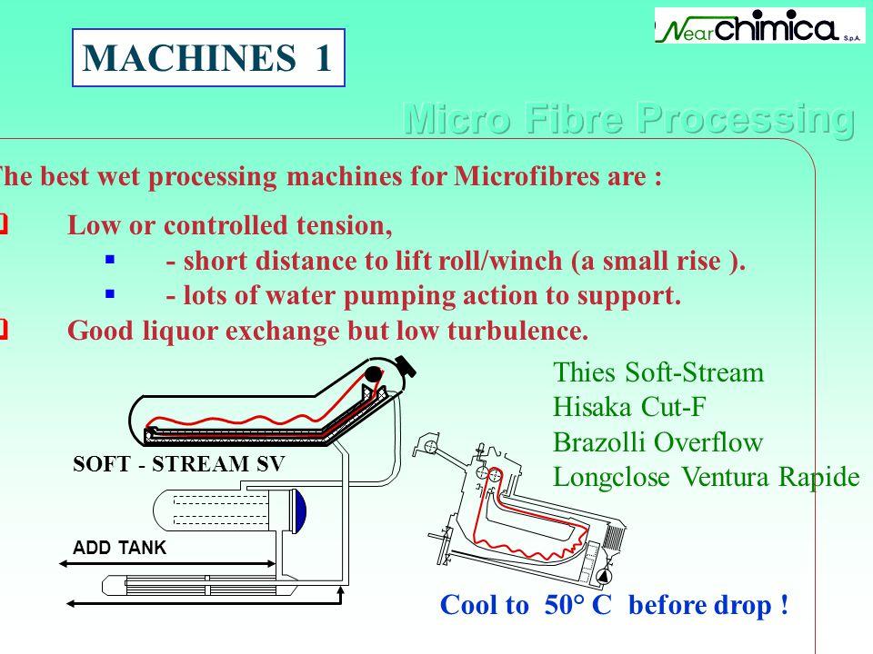 FINISHING 4 Nylon Recipe NEARSOPHT BC9 30 g/l NEARCAND LT 75 20 g/l Polyester Recipe NAISTAT 1350 60 g/lFor full soil release.
