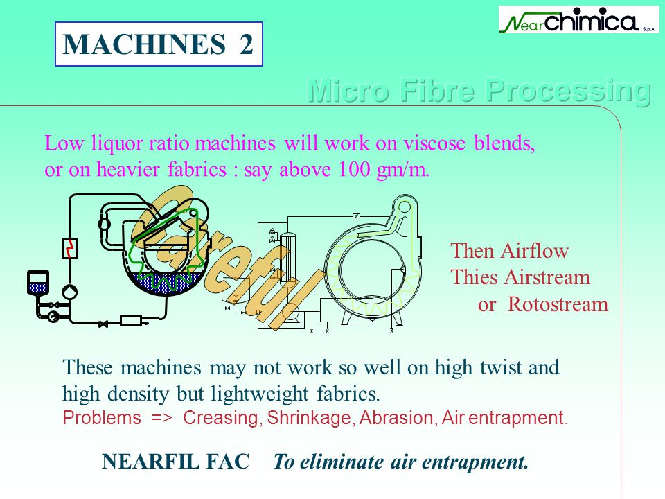 MACHINES 2 Low liquor ratio machines will work on viscose blends, or on heavier fabrics : say above 100 gm/m. Then Airflow Thies Airstream or Rotostre