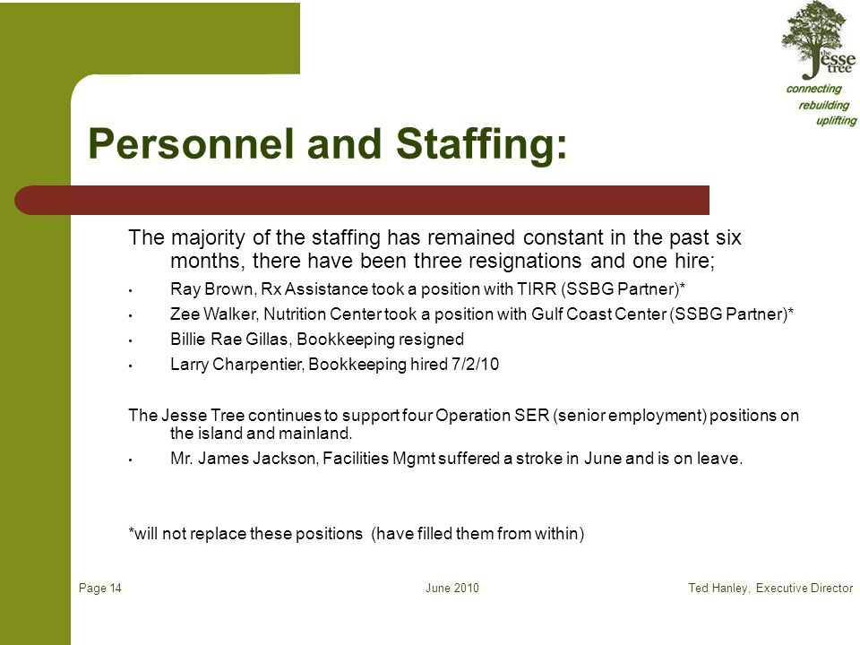 June 2010 Personnel and Staffing: The majority of the staffing has remained constant in the past six months, there have been three resignations and one hire; Ray Brown, Rx Assistance took a position with TIRR (SSBG Partner)* Zee Walker, Nutrition Center took a position with Gulf Coast Center (SSBG Partner)* Billie Rae Gillas, Bookkeeping resigned Larry Charpentier, Bookkeeping hired 7/2/10 The Jesse Tree continues to support four Operation SER (senior employment) positions on the island and mainland.