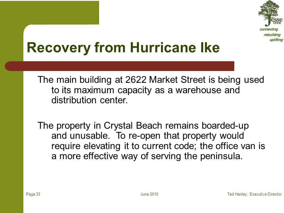 June 2010 Recovery from Hurricane Ike The main building at 2622 Market Street is being used to its maximum capacity as a warehouse and distribution center.
