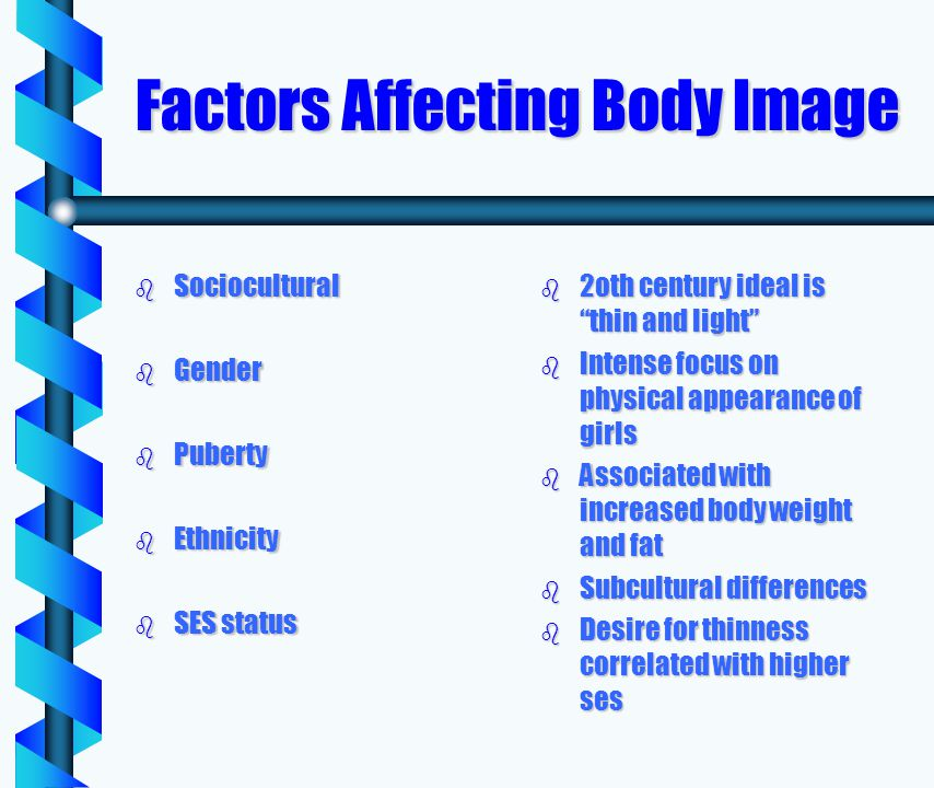 Factors Affecting Body Image b Sociocultural b Gender b Puberty b Ethnicity b SES status b 2oth century ideal is thin and light b Intense focus on physical appearance of girls b Associated with increased body weight and fat b Subcultural differences b Desire for thinness correlated with higher ses