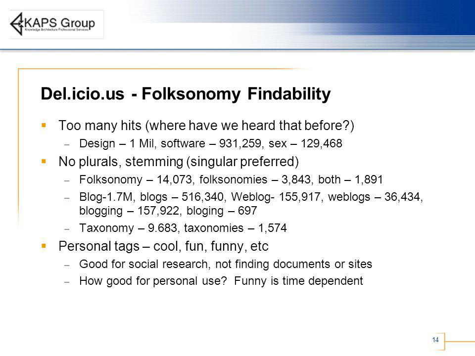 14 Del.icio.us - Folksonomy Findability Too many hits (where have we heard that before ) – Design – 1 Mil, software – 931,259, sex – 129,468 No plurals, stemming (singular preferred) – Folksonomy – 14,073, folksonomies – 3,843, both – 1,891 – Blog-1.7M, blogs – 516,340, Weblog- 155,917, weblogs – 36,434, blogging – 157,922, bloging – 697 – Taxonomy – 9.683, taxonomies – 1,574 Personal tags – cool, fun, funny, etc – Good for social research, not finding documents or sites – How good for personal use.