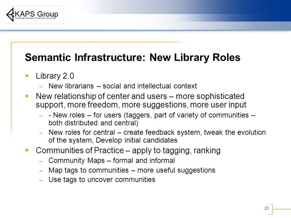 23 Semantic Infrastructure: New Library Roles Library 2.0 – New librarians – social and intellectual context New relationship of center and users – more sophisticated support, more freedom, more suggestions, more user input – - New roles – for users (taggers, part of variety of communities – both distributed and central) – New roles for central – create feedback system, tweak the evolution of the system, Develop initial candidates Communities of Practice – apply to tagging, ranking – Community Maps – formal and informal – Map tags to communities – more useful suggestions – Use tags to uncover communities