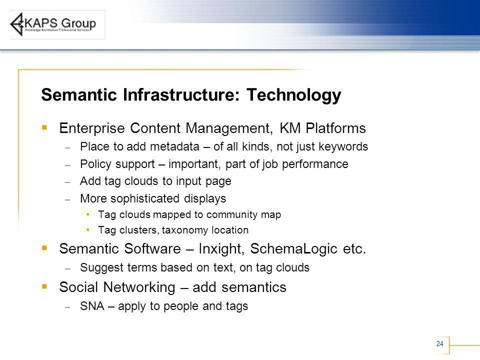 24 Semantic Infrastructure: Technology Enterprise Content Management, KM Platforms – Place to add metadata – of all kinds, not just keywords – Policy support – important, part of job performance – Add tag clouds to input page – More sophisticated displays Tag clouds mapped to community map Tag clusters, taxonomy location Semantic Software – Inxight, SchemaLogic etc.