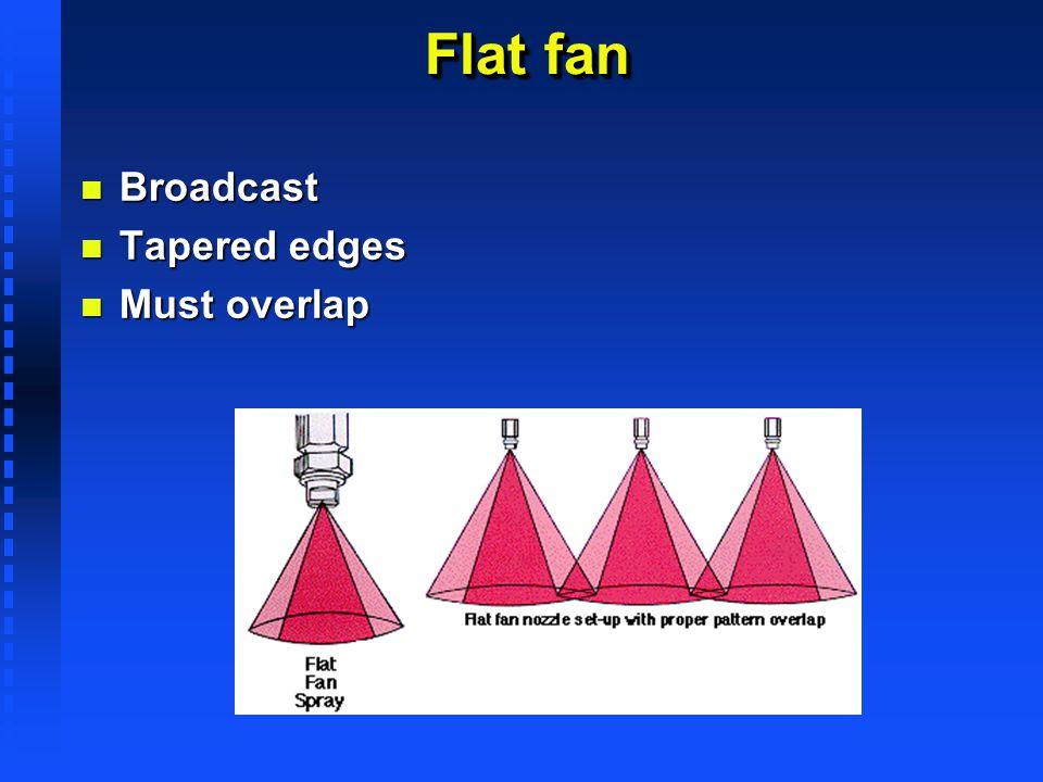 Flat fan n Broadcast n Tapered edges n Must overlap