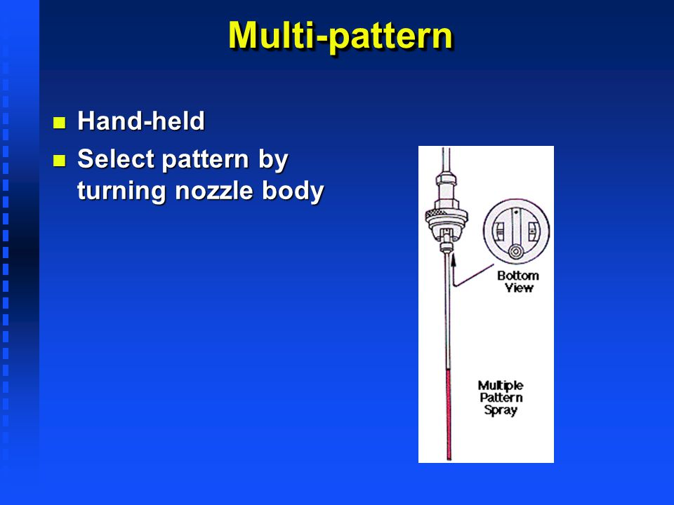 Multi-patternMulti-pattern n Hand-held n Select pattern by turning nozzle body